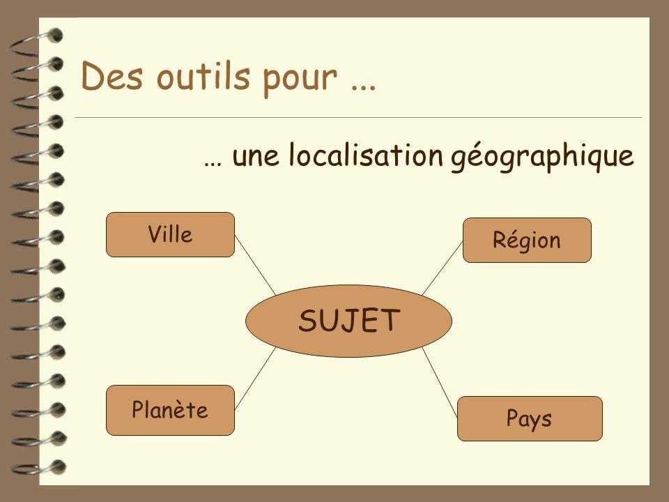 Des outils pour... … une localisation géographique SUJET Ville Région Pays Planète