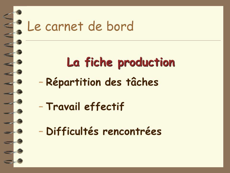 Le carnet de bord –Répartition des tâches –Travail effectif –Difficultés rencontrées La fiche production