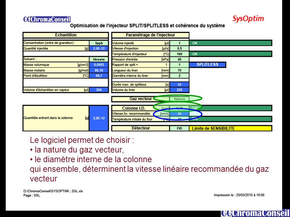 13 Le logiciel permet de choisir : la nature du gaz vecteur, le diamètre interne de la colonne qui ensemble, déterminent la vitesse linéaire recommand