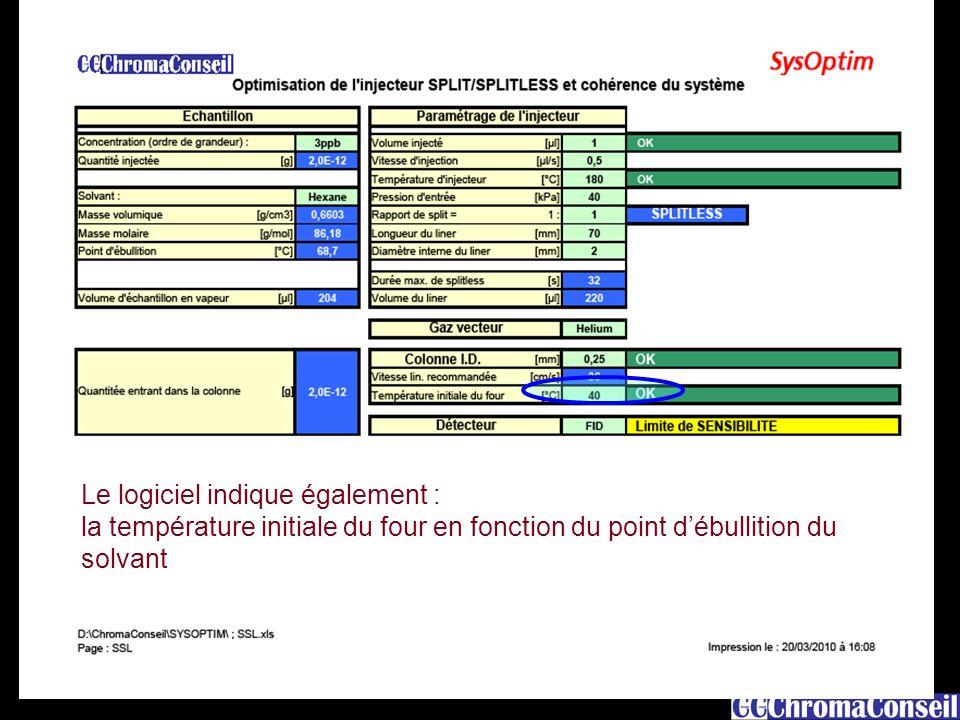 14 Le logiciel indique également : la température initiale du four en fonction du point d'ébullition du solvant