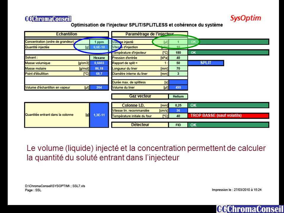 6 Le volume (liquide) injecté et la concentration permettent de calculer la quantité du soluté entrant dans l'injecteur