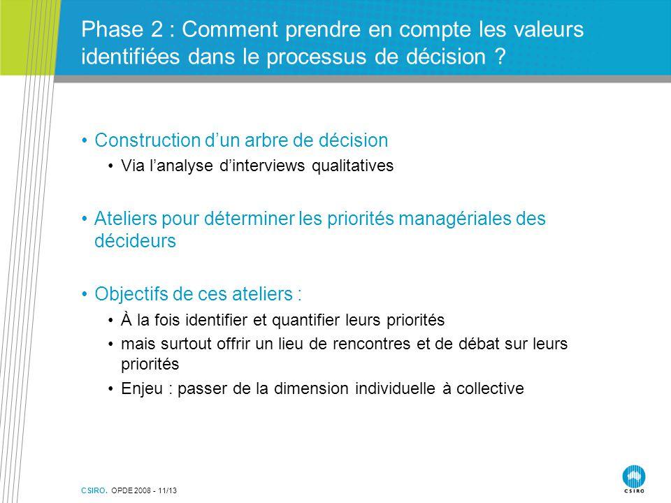 CSIRO. OPDE 2008 - 11/13 Phase 2 : Comment prendre en compte les valeurs identifiées dans le processus de décision ? Construction d'un arbre de décisi