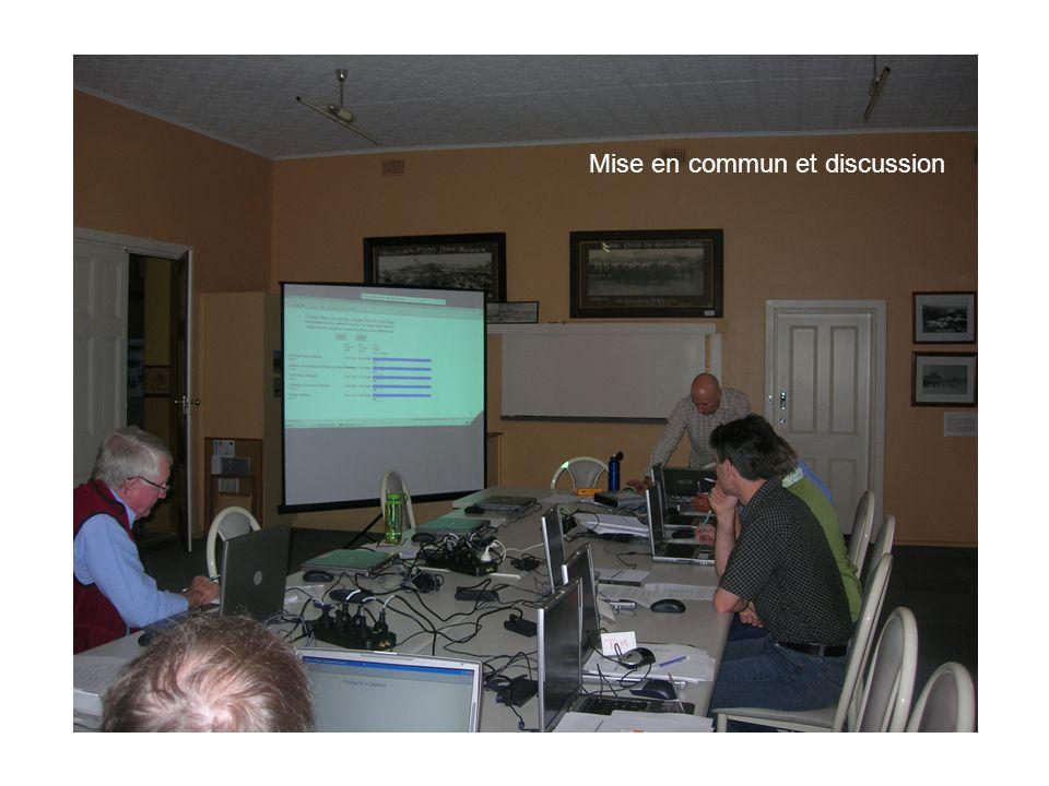 Présentation de la méthode Réflexion individuelle Mise en commun et discussion