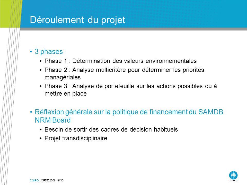 CSIRO. OPDE 2008 - 5/13 Déroulement du projet 3 phases Phase 1 : Détermination des valeurs environnementales Phase 2 : Analyse multicritère pour déter