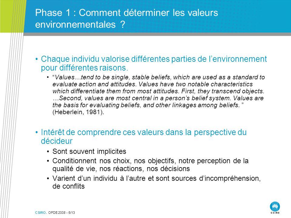 CSIRO. OPDE 2008 - 6/13 Phase 1 : Comment déterminer les valeurs environnementales ? Chaque individu valorise différentes parties de l'environnement p