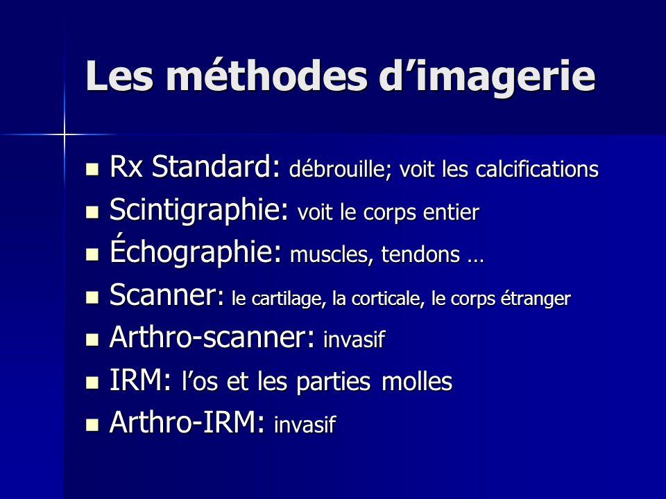 Les méthodes d'imagerie Rx Standard: débrouille; voit les calcifications Rx Standard: débrouille; voit les calcifications Scintigraphie: voit le corps