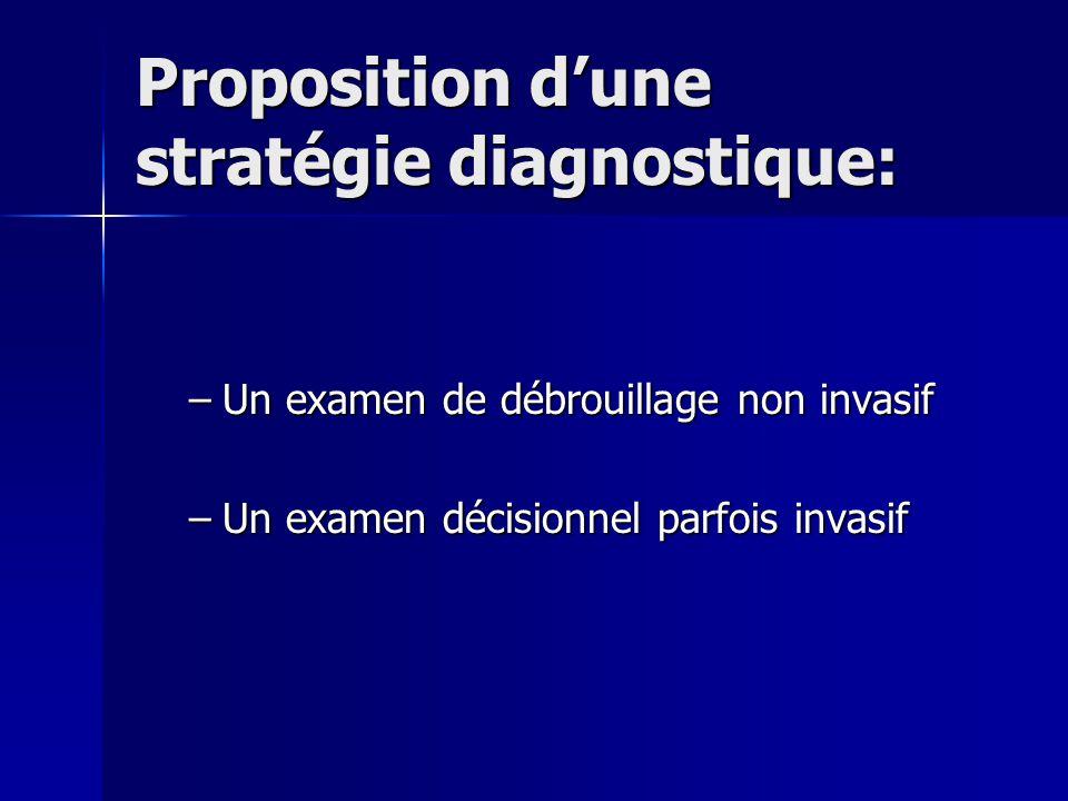 Proposition d'une stratégie diagnostique: –Un examen de débrouillage non invasif –Un examen décisionnel parfois invasif