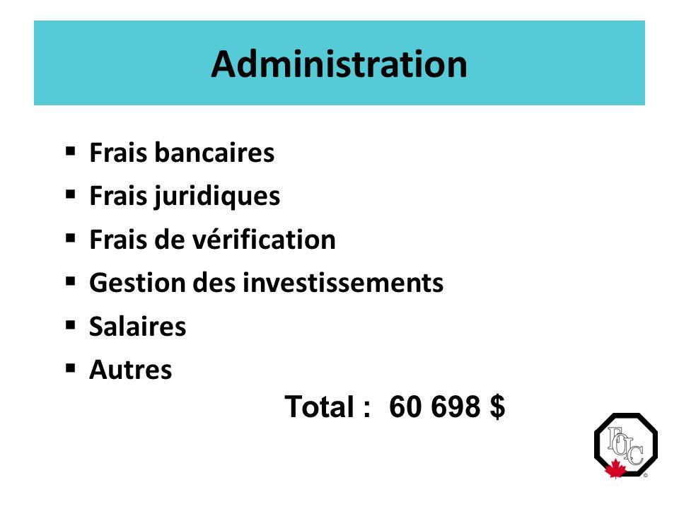 Administration  Frais bancaires  Frais juridiques  Frais de vérification  Gestion des investissements  Salaires  Autres Total : 60 698 $
