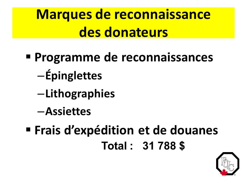 Marques de reconnaissance des donateurs  Programme de reconnaissances – Épinglettes – Lithographies – Assiettes  Frais d'expédition et de douanes Total : 31 788 $