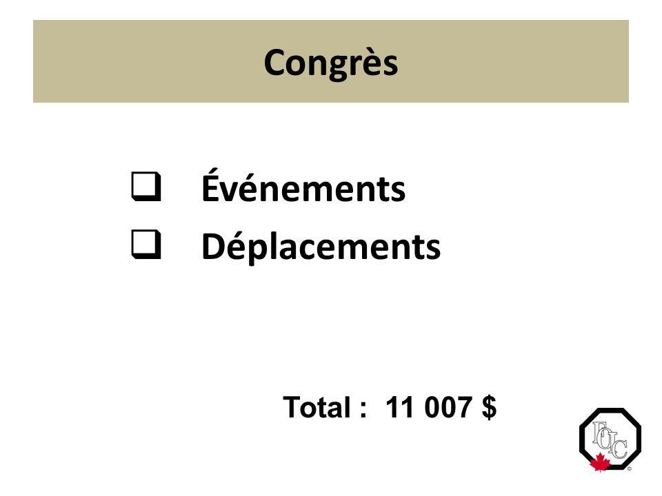 Congrès  Événements  Déplacements Total : 11 007 $