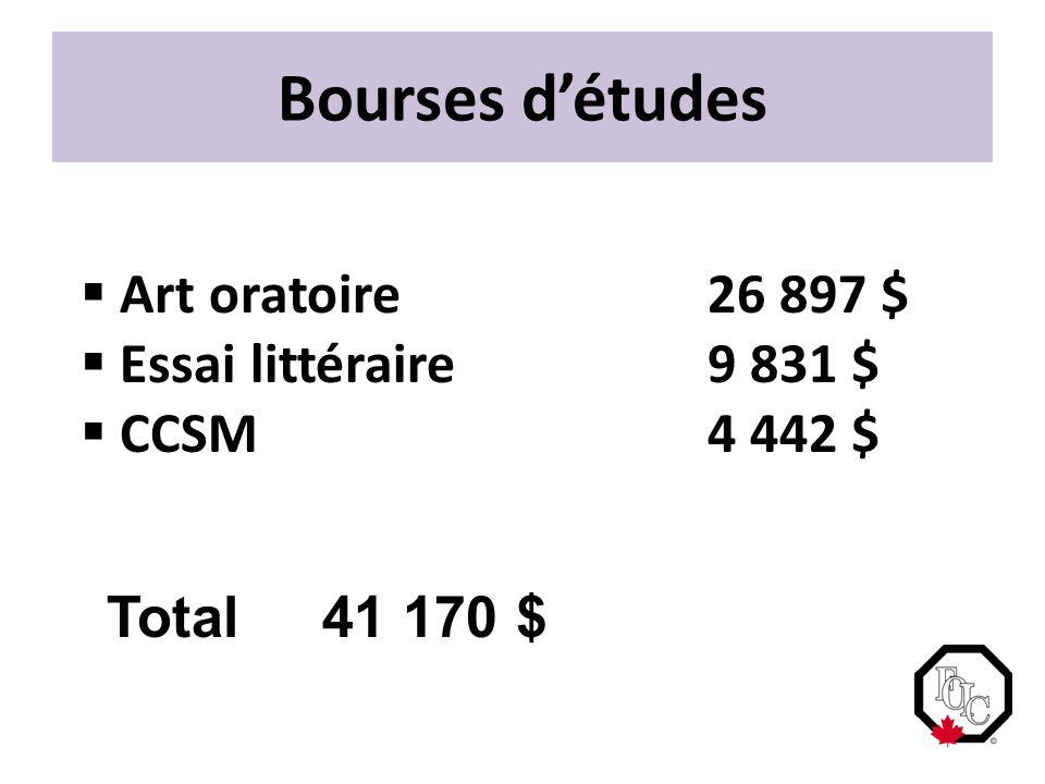 Bourses d'études  Art oratoire 26 897 $  Essai littéraire 9 831 $  CCSM 4 442 $ Total 41 170 $