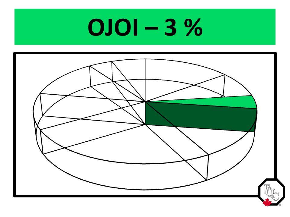 OJOI – 3 %