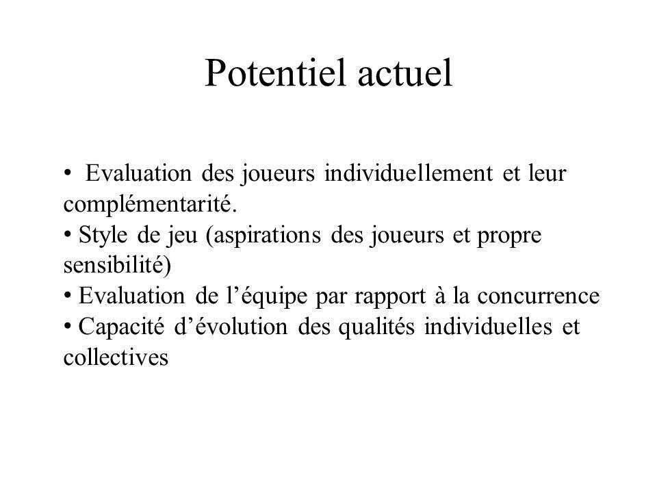 Potentiel actuel Evaluation des joueurs individuellement et leur complémentarité. Style de jeu (aspirations des joueurs et propre sensibilité) Evaluat
