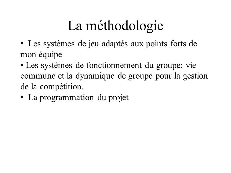 La méthodologie Les systèmes de jeu adaptés aux points forts de mon équipe Les systèmes de fonctionnement du groupe: vie commune et la dynamique de gr
