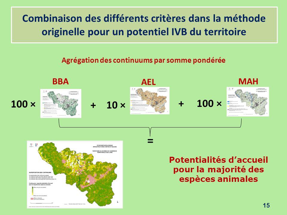 Combinaison des différents critères dans la méthode originelle pour un potentiel IVB du territoire 15 + 10 × + 100 × = 100 × BBA AEL MAH Potentialités