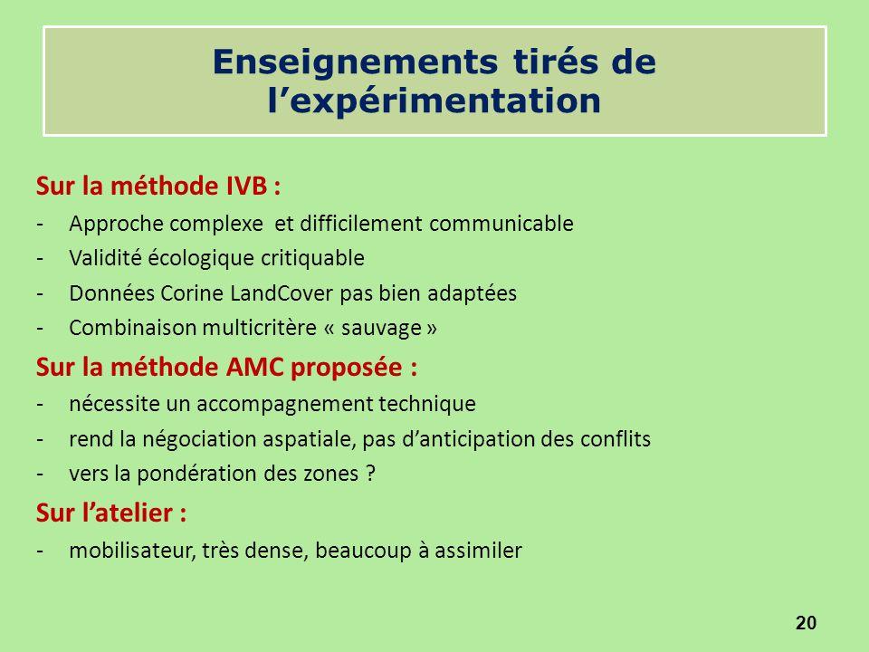 Enseignements tirés de l'expérimentation Sur la méthode IVB : -Approche complexe et difficilement communicable -Validité écologique critiquable -Donné