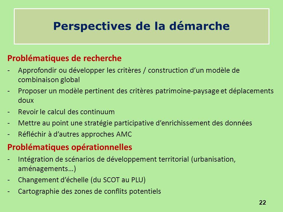 Perspectives de la démarche Problématiques de recherche -Approfondir ou développer les critères / construction d'un modèle de combinaison global -Prop