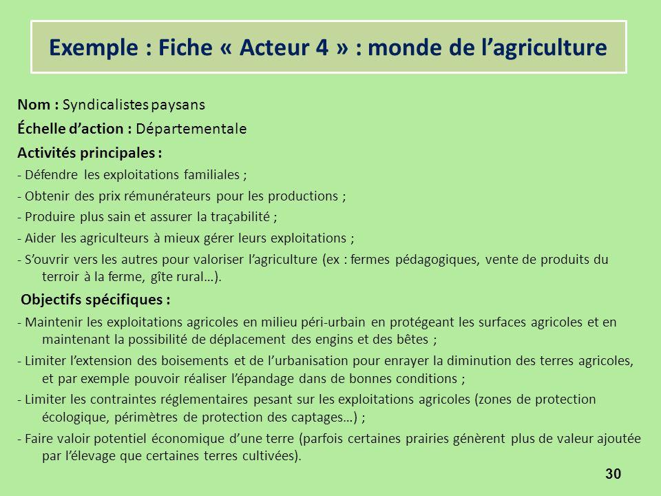 Exemple : Fiche « Acteur 4 » : monde de l'agriculture Nom : Syndicalistes paysans Échelle d'action : Départementale Activités principales : - Défendre