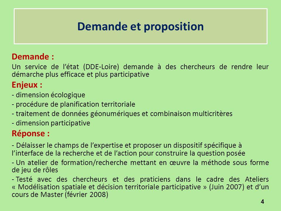 Demande et proposition Demande : Un service de l'état (DDE-Loire) demande à des chercheurs de rendre leur démarche plus efficace et plus participative