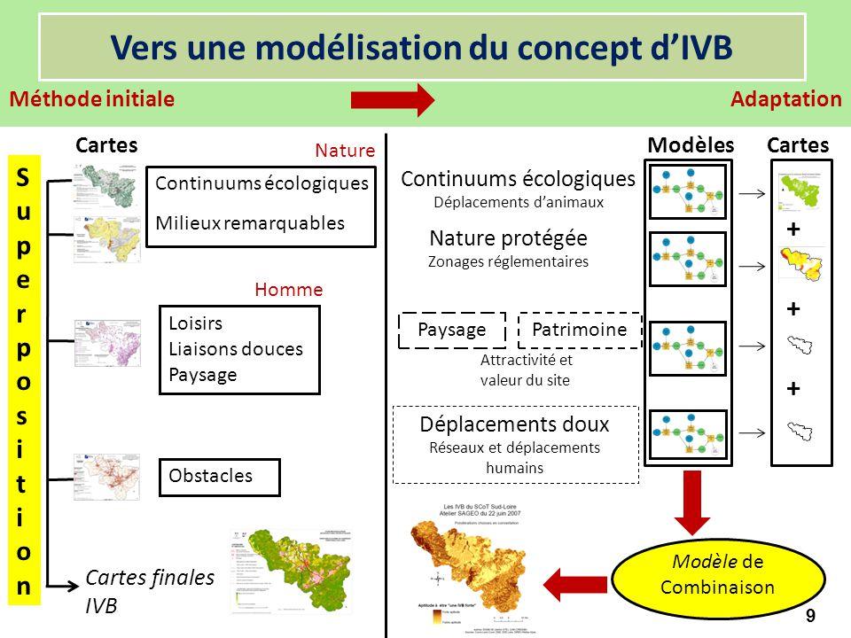 Vers une modélisation du concept d'IVB Cartes Méthode initialeAdaptation Continuums écologiques Milieux remarquables Nature Loisirs Liaisons douces Pa