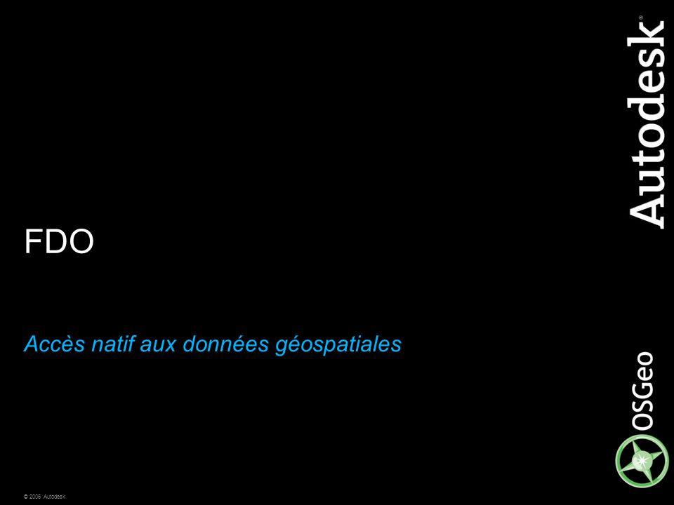 5© 2006 Autodesk FDO  Accès natif, sans copie, sans conversion  En lecture / écriture  Architecture modulaire  Un autre projet OSGeo  Enrichissable