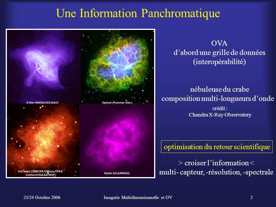 23/24 Octobre 2006Imagerie Multidimensionnelle et OV2 Une Information Panchromatique nébuleuse du crabe composition multi-longueurs d'onde crédit : Chandra X-Ray Observatory OVA d'abord une grille de données (interopérabilité) optimisation du retour scientifique > croiser l'information < multi- capteur, -résolution, -spectrale