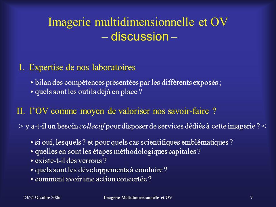 23/24 Octobre 2006Imagerie Multidimensionnelle et OV7 Imagerie multidimensionnelle et OV – discussion – si oui, lesquels ? et pour quels cas scientifi