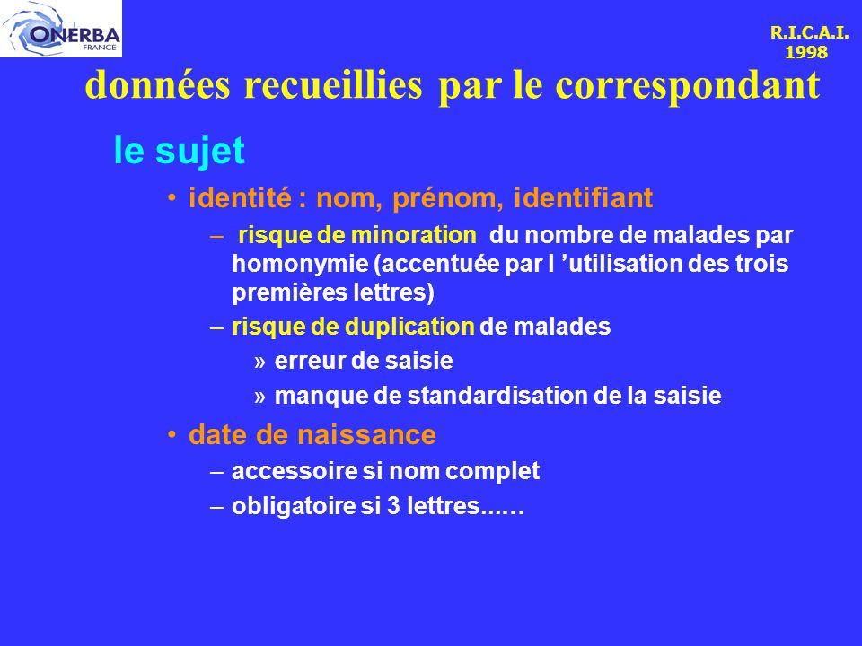 R.I.C.A.I. 1998 données recueillies par le correspondant le sujet identité : nom, prénom, identifiant – risque de minoration du nombre de malades par