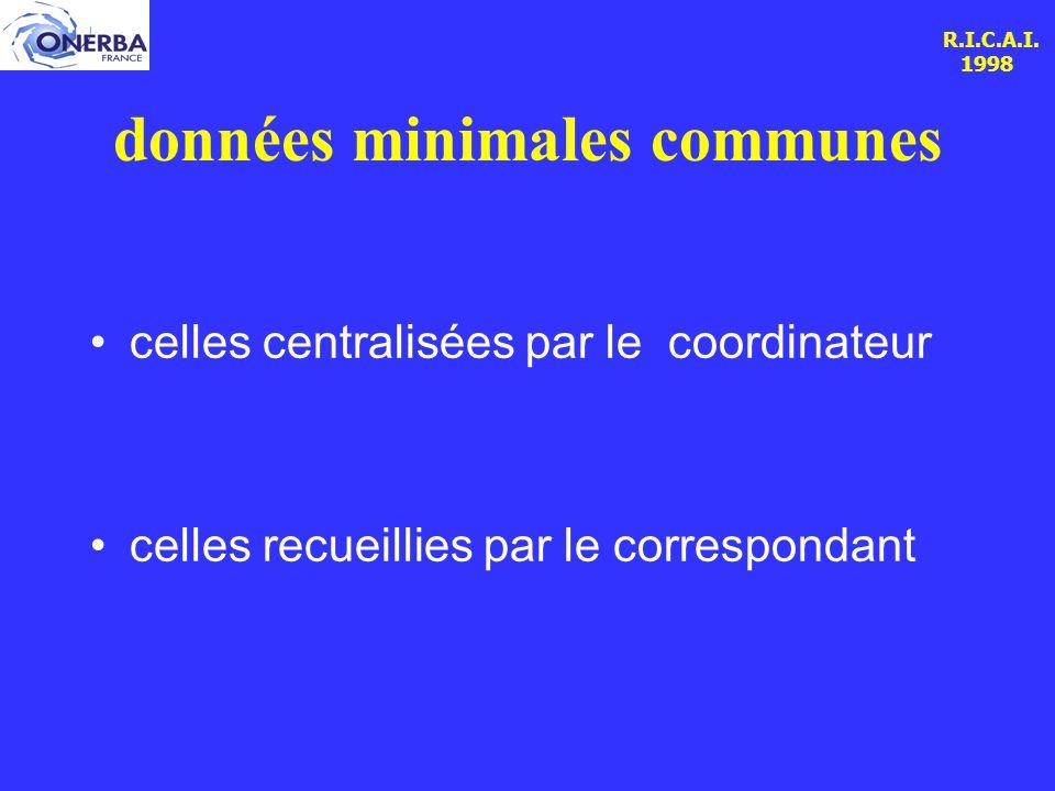 R.I.C.A.I. 1998 données minimales communes celles centralisées par le coordinateur celles recueillies par le correspondant