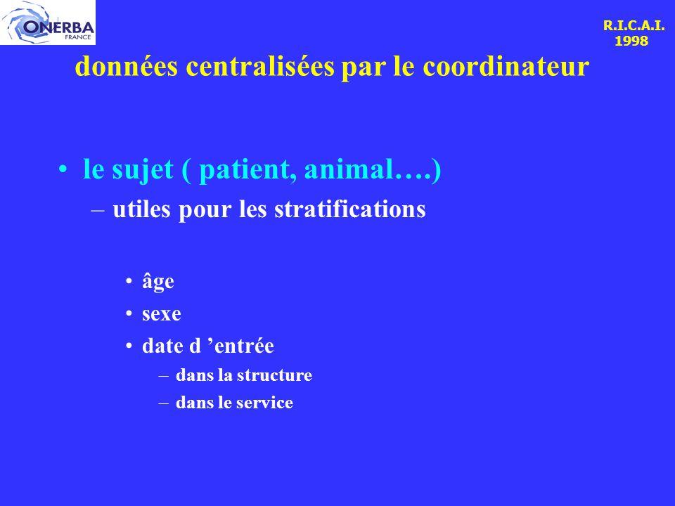 R.I.C.A.I. 1998 données centralisées par le coordinateur le sujet ( patient, animal….) –utiles pour les stratifications âge sexe date d 'entrée –dans