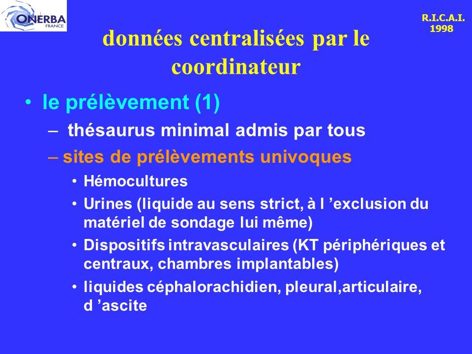 R.I.C.A.I. 1998 données centralisées par le coordinateur le prélèvement (1) – thésaurus minimal admis par tous –sites de prélèvements univoques Hémocu