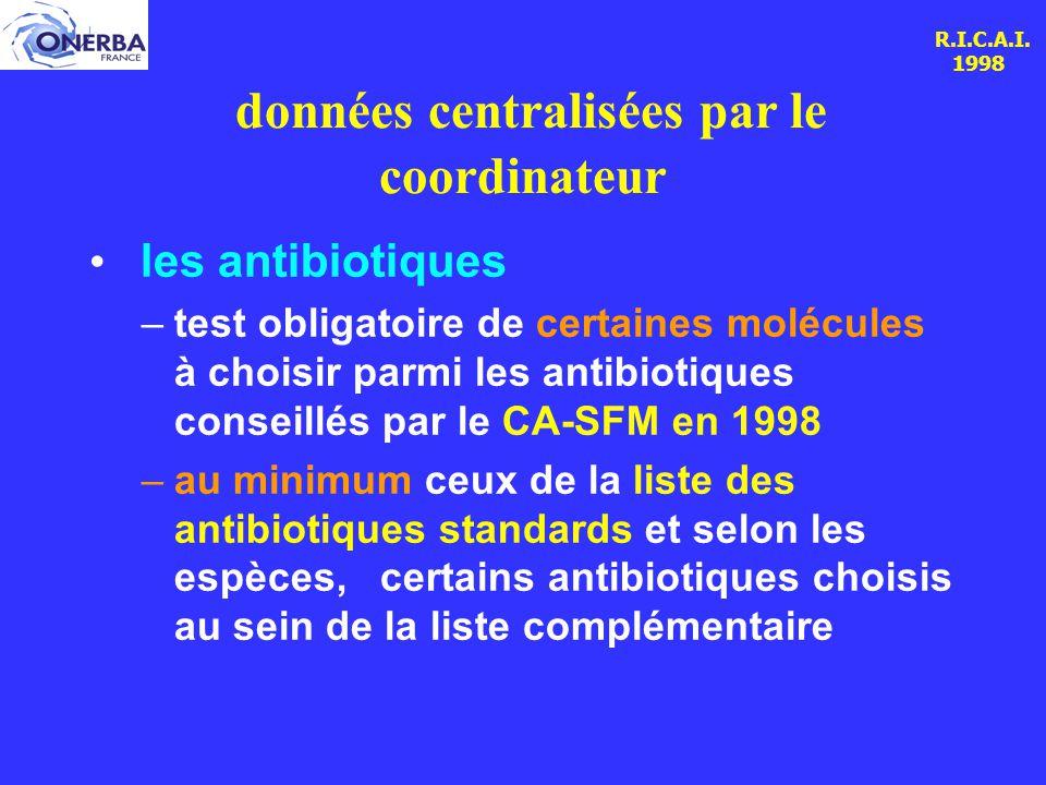 R.I.C.A.I. 1998 données centralisées par le coordinateur les antibiotiques –test obligatoire de certaines molécules à choisir parmi les antibiotiques