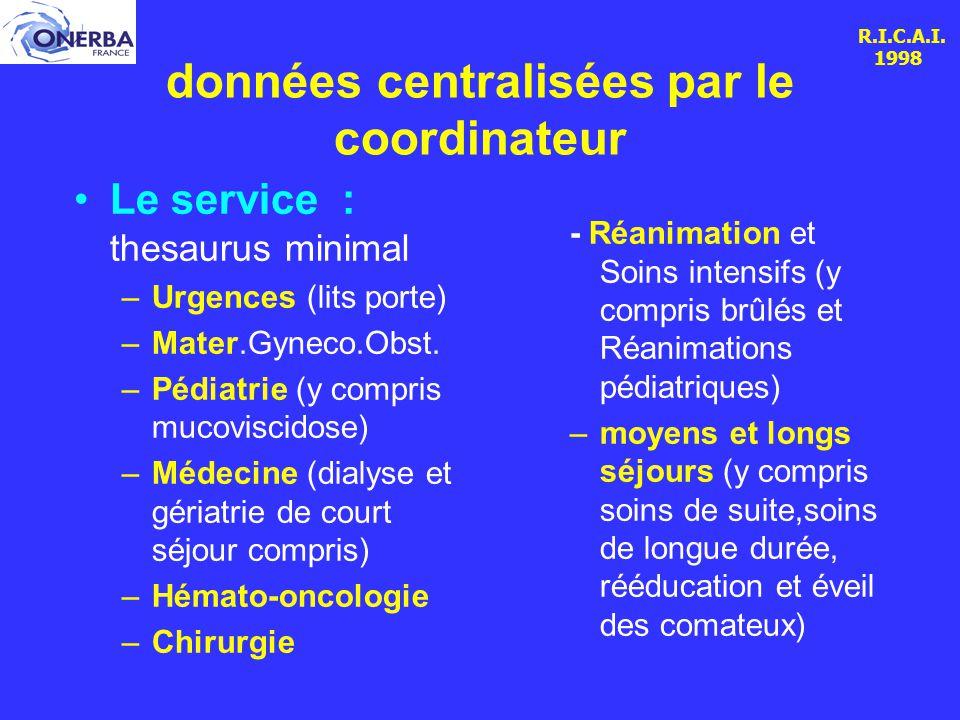 R.I.C.A.I. 1998 données centralisées par le coordinateur Le service : thesaurus minimal –Urgences (lits porte) –Mater.Gyneco.Obst. –Pédiatrie (y compr