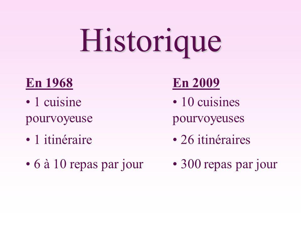 Historique En 1968En 2009 1 cuisine pourvoyeuse 10 cuisines pourvoyeuses 1 itinéraire 26 itinéraires 6 à 10 repas par jour 300 repas par jour