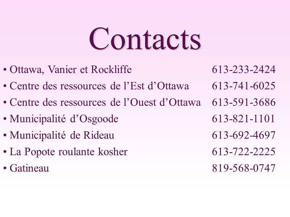 Contacts Ottawa, Vanier et Rockliffe613-233-2424 Centre des ressources de l'Est d'Ottawa613-741-6025 Centre des ressources de l'Ouest d'Ottawa613-591-3686 Municipalité d'Osgoode613-821-1101 Municipalité de Rideau613-692-4697 La Popote roulante kosher613-722-2225 Gatineau819-568-0747