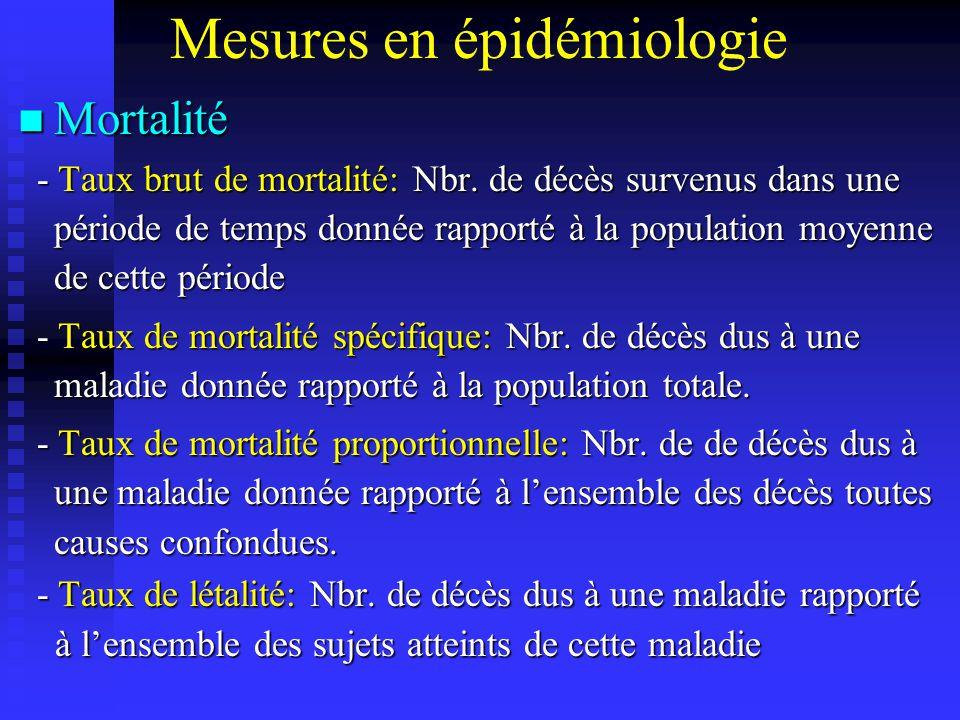 Épidémiologie Descriptive Intérêt et applications –Évaluer les problèmes de santé dans une population ou une région géographique.