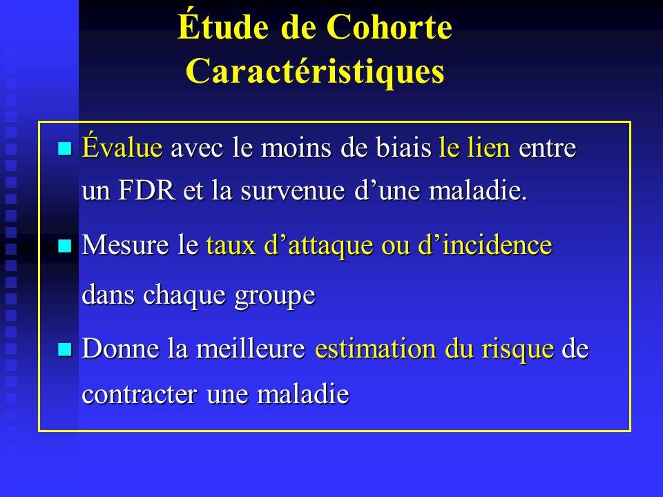 Étude de Cohorte Méthodologie 1.Définition de la population d'étude 2.