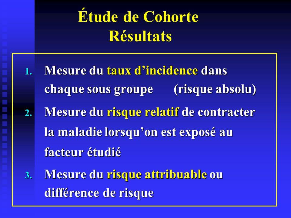 Étude de Cohorte Mesure d'Association Malades Non malades Total Exposés a b a+b a+b Non Exposés c d c+d c+d