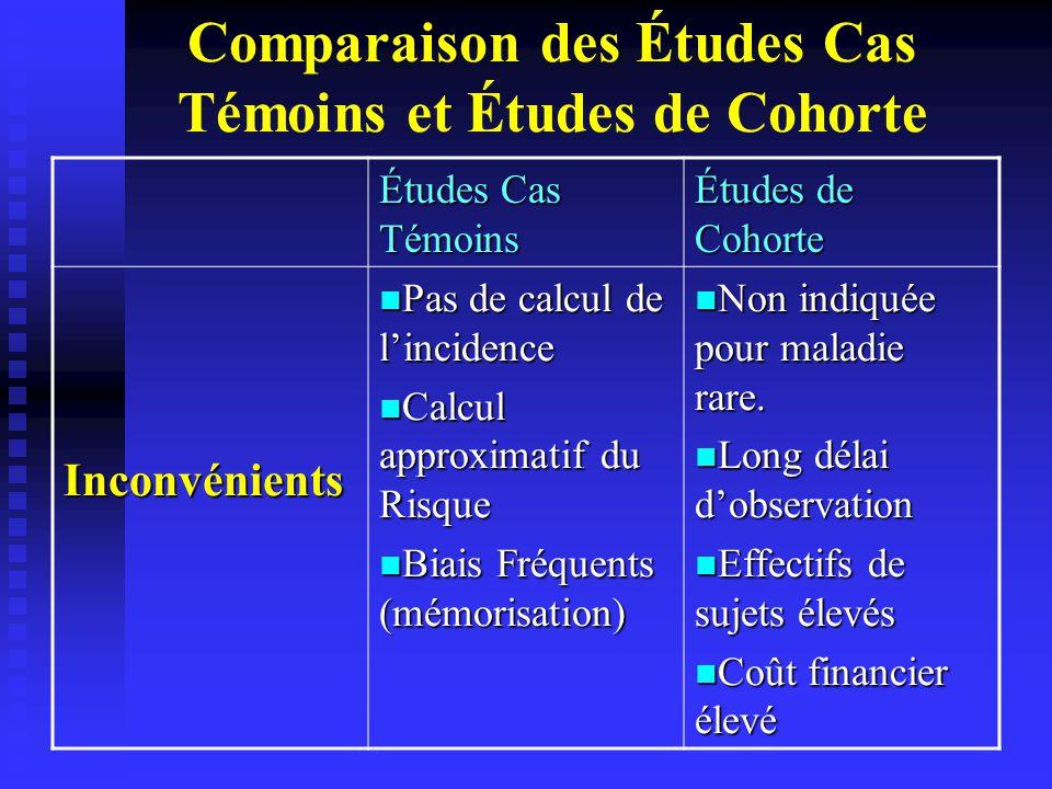 ETUDES EXPERIMENTALES ( 4 ) Définition Définition Etude dont le but est de déterminer l'impact sur la santé d'une intervention au niveau d'une population.