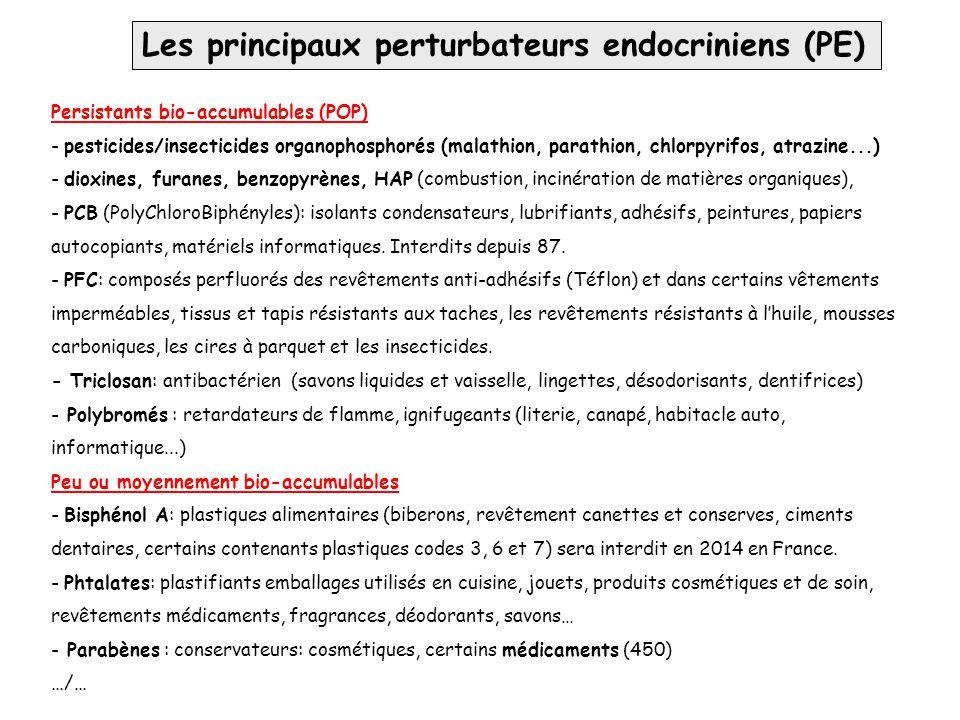 Persistants bio-accumulables (POP) - pesticides/insecticides organophosphorés (malathion, parathion, chlorpyrifos, atrazine...) - dioxines, furanes, b