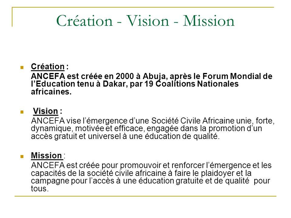 Création : ANCEFA est créée en 2000 à Abuja, après le Forum Mondial de l'Education tenu à Dakar, par 19 Coalitions Nationales africaines.