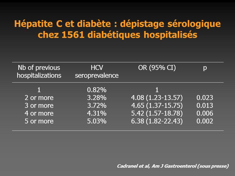 Hépatite C et diabète : dépistage sérologique chez 1561 diabétiques hospitalisés 0.023 0.013 0.006 0.002 1 4.08 (1.23-13.57) 4.65 (1.37-15.75) 5.42 (1