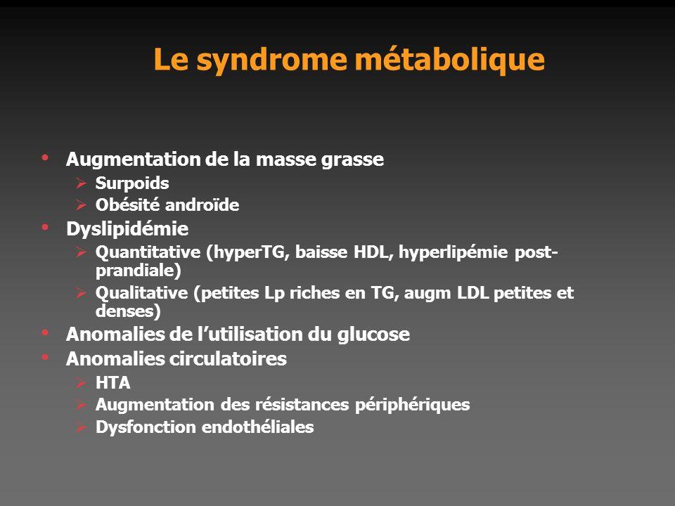 Le syndrome métabolique Augmentation de la masse grasse  Surpoids  Obésité androïde Dyslipidémie  Quantitative (hyperTG, baisse HDL, hyperlipémie p