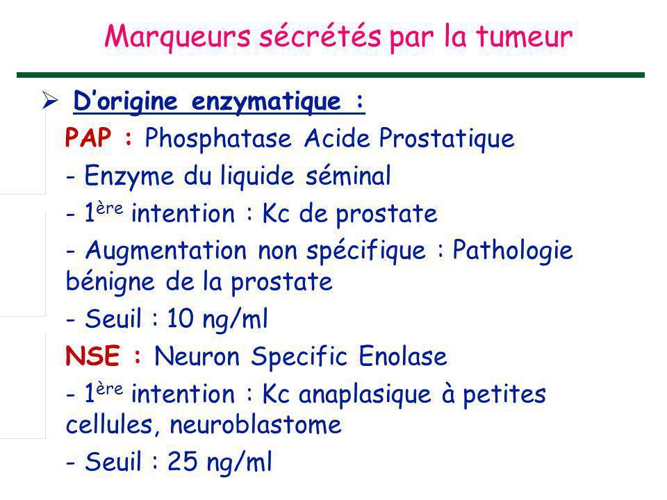  D'origine enzymatique : PAP : Phosphatase Acide Prostatique - Enzyme du liquide séminal - 1 ère intention : Kc de prostate - Augmentation non spécif