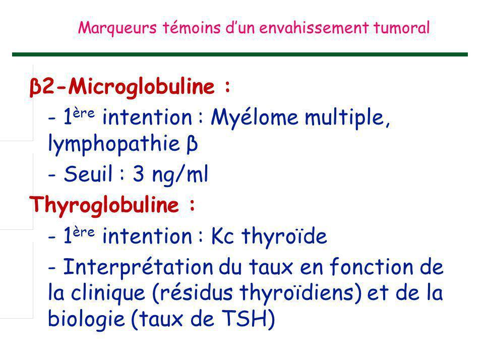Marqueurs témoins d'un envahissement tumoral β2-Microglobuline : - 1 ère intention : Myélome multiple, lymphopathie β - Seuil : 3 ng/ml Thyroglobuline