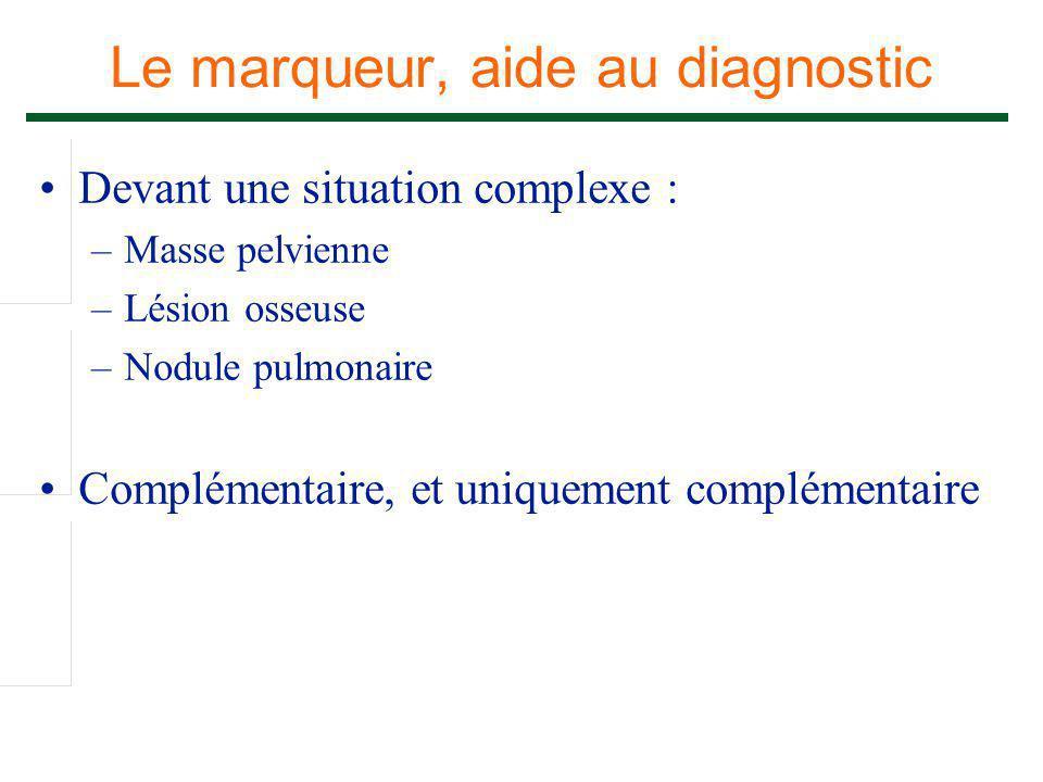 Le marqueur, aide au diagnostic Devant une situation complexe : –Masse pelvienne –Lésion osseuse –Nodule pulmonaire Complémentaire, et uniquement comp