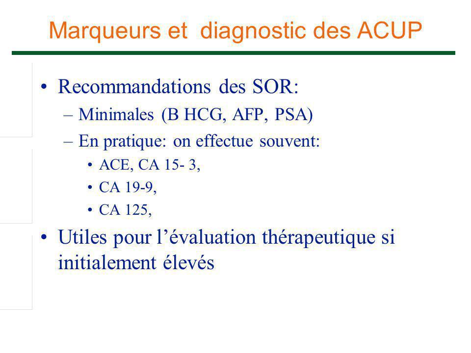 Marqueurs et diagnostic des ACUP Recommandations des SOR: –Minimales (B HCG, AFP, PSA) –En pratique: on effectue souvent: ACE, CA 15- 3, CA 19-9, CA 1