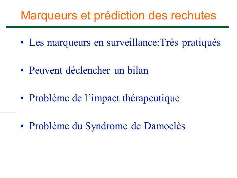 Marqueurs et prédiction des rechutes Les marqueurs en surveillance:Très pratiqués Peuvent déclencher un bilan Problème de l'impact thérapeutique Probl