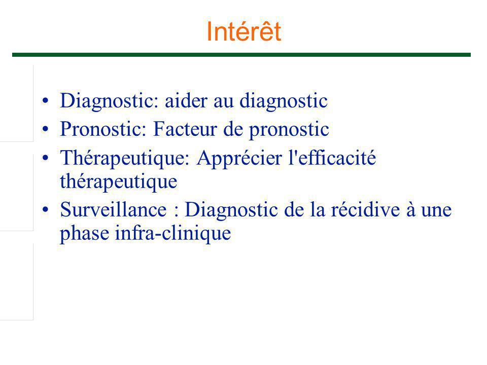 Marqueurs et diagnostic des ACUP Recommandations des SOR: –Minimales (B HCG, AFP, PSA) –En pratique: on effectue souvent: ACE, CA 15- 3, CA 19-9, CA 125, Utiles pour l'évaluation thérapeutique si initialement élevés