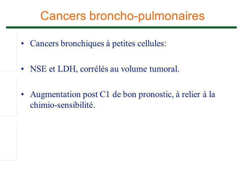 Cancers broncho-pulmonaires Cancers bronchiques à petites cellules: NSE et LDH, corrélés au volume tumoral. Augmentation post C1 de bon pronostic, à r